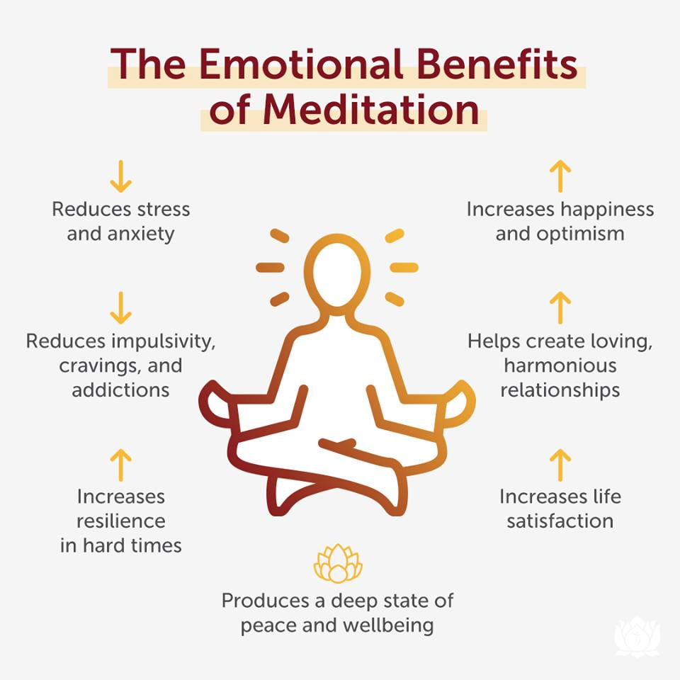 Seven Emotional Benefits of Meditation